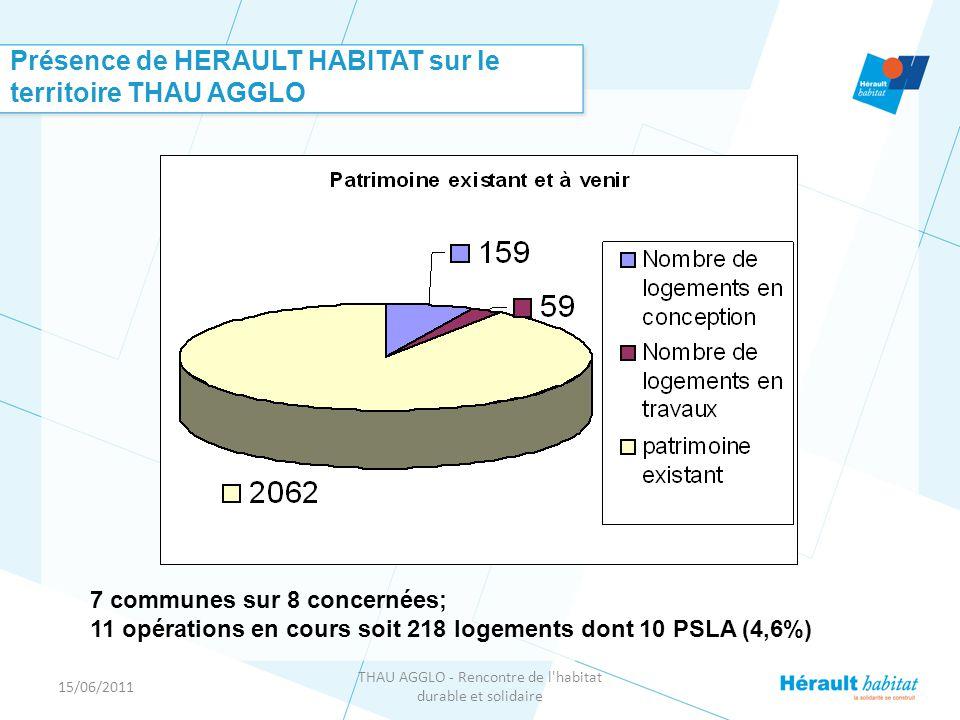 15/06/2011 THAU AGGLO - Rencontre de l habitat durable et solidaire Présence de HERAULT HABITAT sur le territoire THAU AGGLO 7 communes sur 8 concernées; 11 opérations en cours soit 218 logements dont 10 PSLA (4,6%)