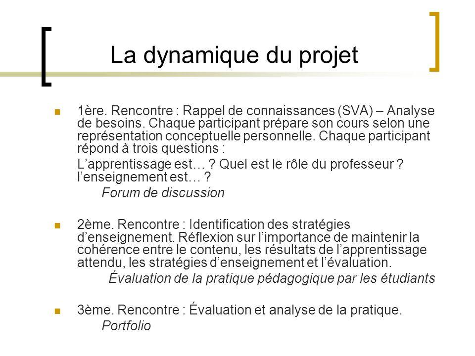 La dynamique du projet  1ère. Rencontre : Rappel de connaissances (SVA) – Analyse de besoins. Chaque participant prépare son cours selon une représen