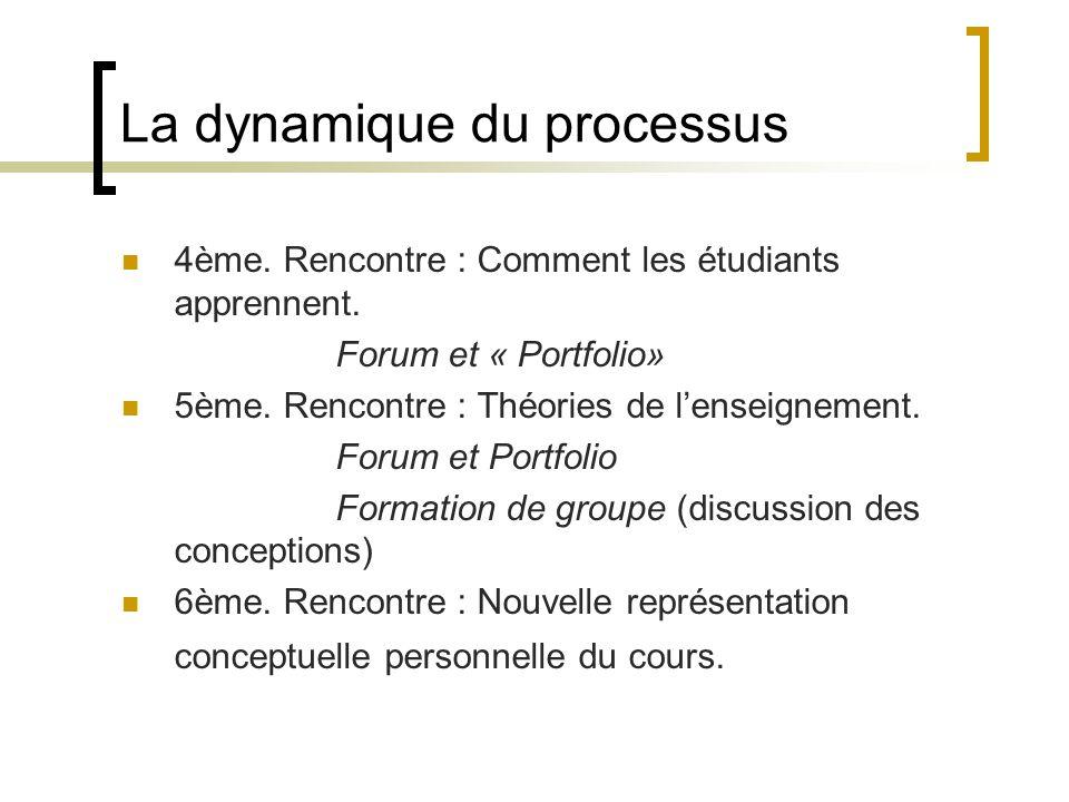 La dynamique du processus  4ème. Rencontre : Comment les étudiants apprennent. Forum et « Portfolio»  5ème. Rencontre : Théories de l'enseignement.