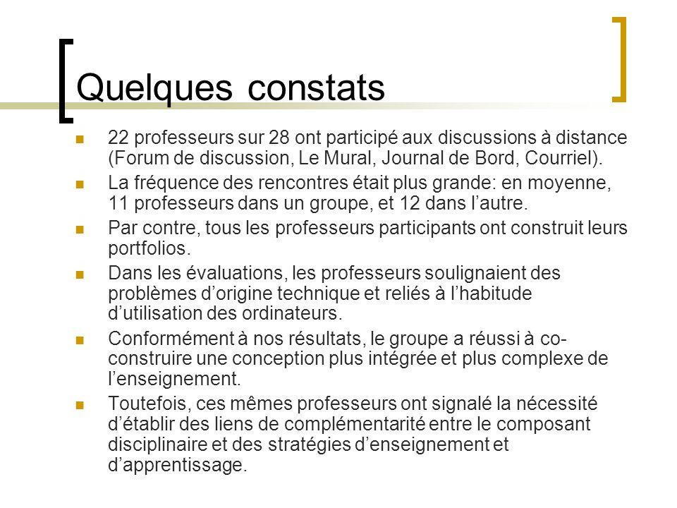 Quelques constats  22 professeurs sur 28 ont participé aux discussions à distance (Forum de discussion, Le Mural, Journal de Bord, Courriel).  La fr