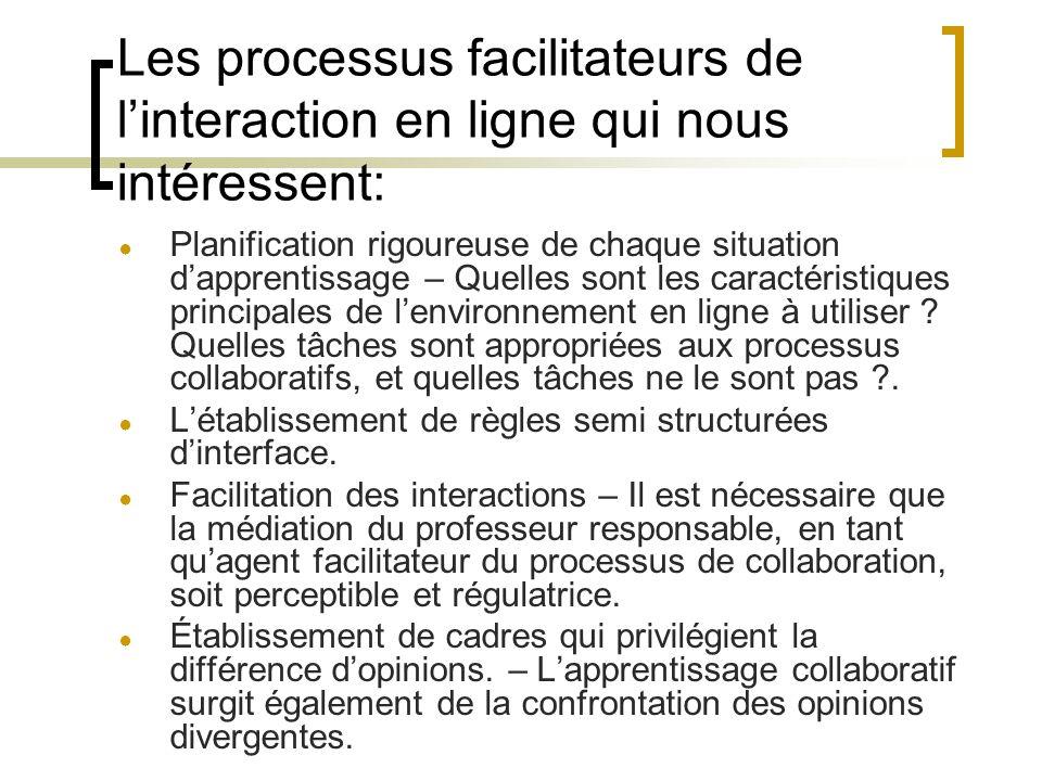 Les processus facilitateurs de l'interaction en ligne qui nous intéressent: ● Planification rigoureuse de chaque situation d'apprentissage – Quelles s