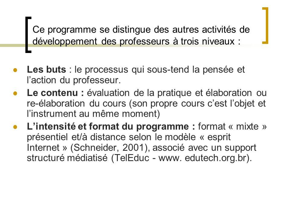 Ce programme se distingue des autres activités de développement des professeurs à trois niveaux :  Les buts : le processus qui sous-tend la pensée et l'action du professeur.