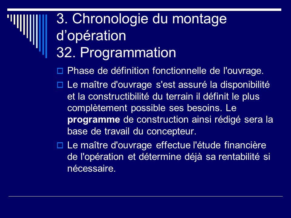 3. Chronologie du montage d'opération 32. Programmation  Phase de définition fonctionnelle de l'ouvrage.  Le maître d'ouvrage s'est assuré la dispon