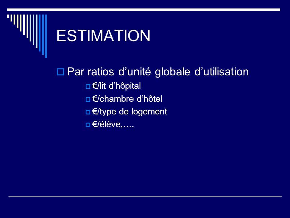 ESTIMATION  Par ratios d'unité globale d'utilisation  €/lit d'hôpital  €/chambre d'hôtel  €/type de logement  €/élève,….