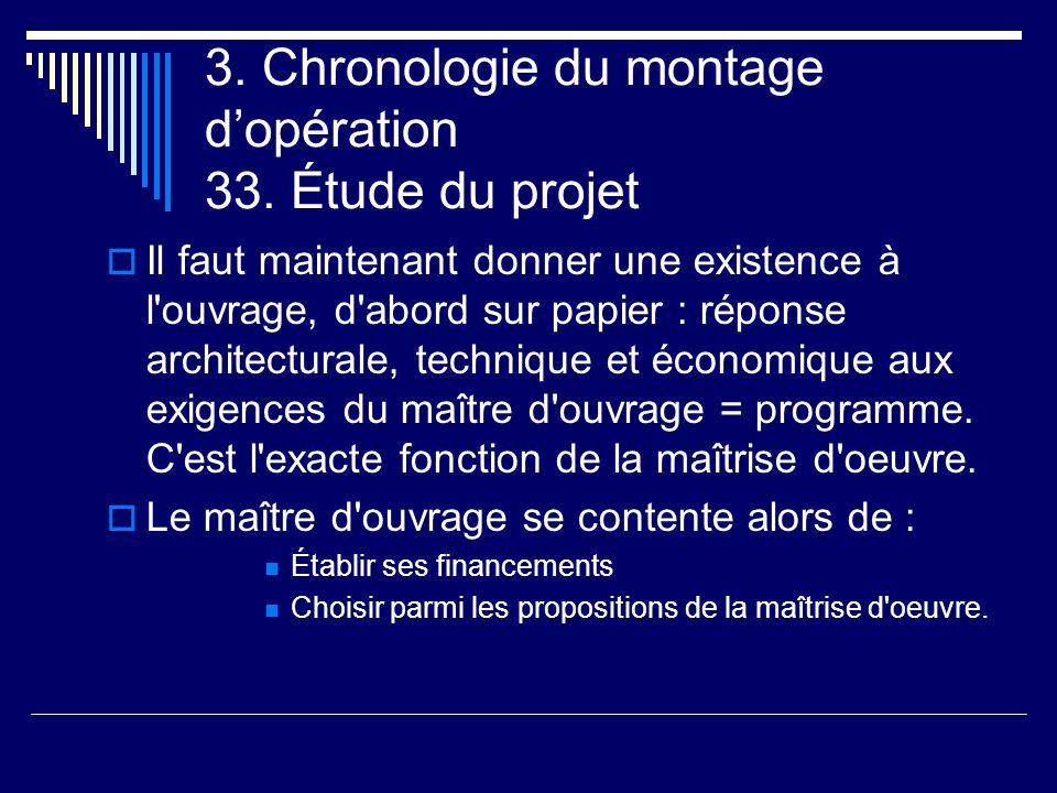 3. Chronologie du montage d'opération 33. Étude du projet  Il faut maintenant donner une existence à l'ouvrage, d'abord sur papier : réponse architec