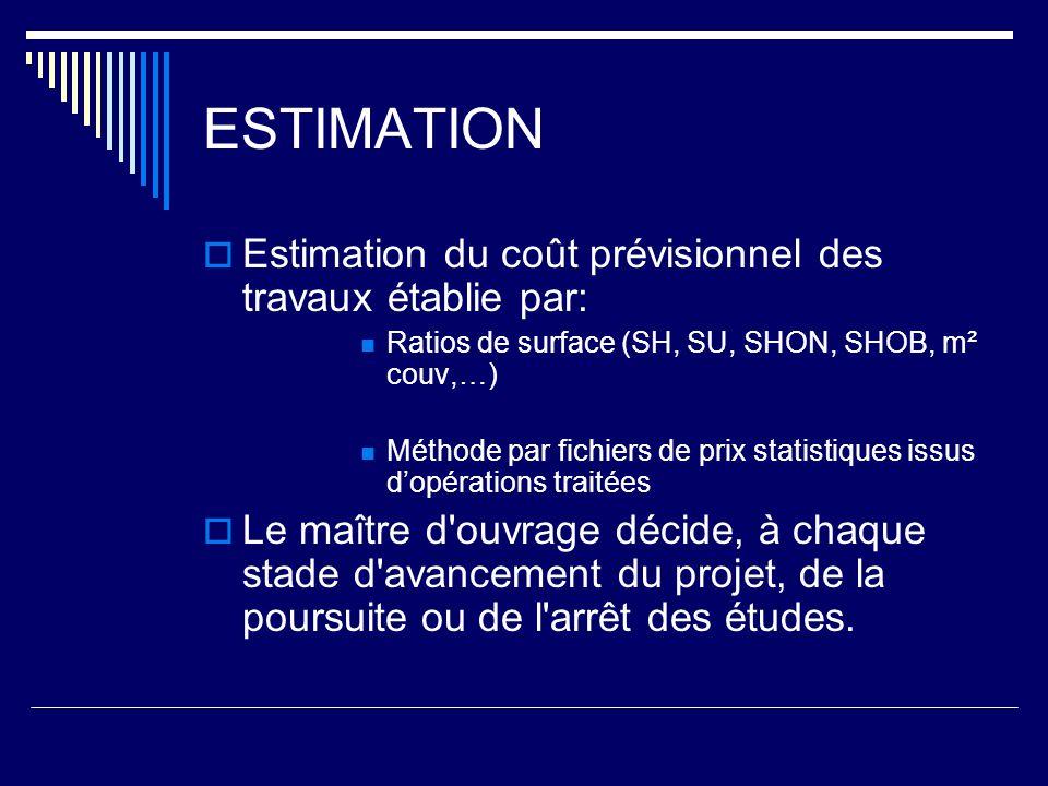 ESTIMATION  Estimation du coût prévisionnel des travaux établie par:  Ratios de surface (SH, SU, SHON, SHOB, m² couv,…)  Méthode par fichiers de pr