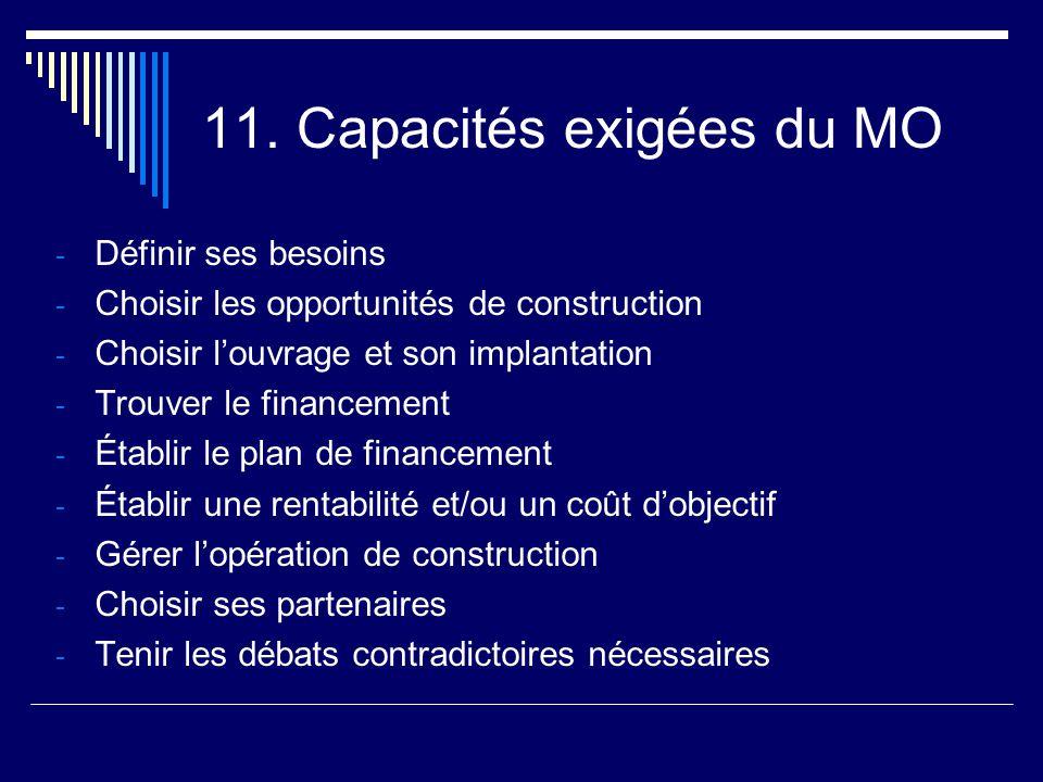 11. Capacités exigées du MO - Définir ses besoins - Choisir les opportunités de construction - Choisir l'ouvrage et son implantation - Trouver le fina