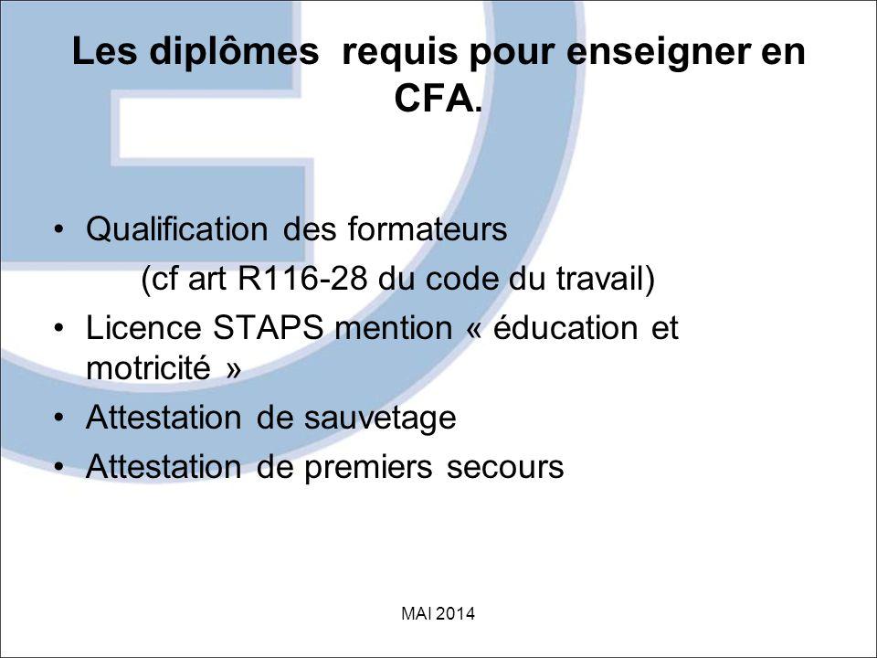 Les diplômes requis pour enseigner en CFA.