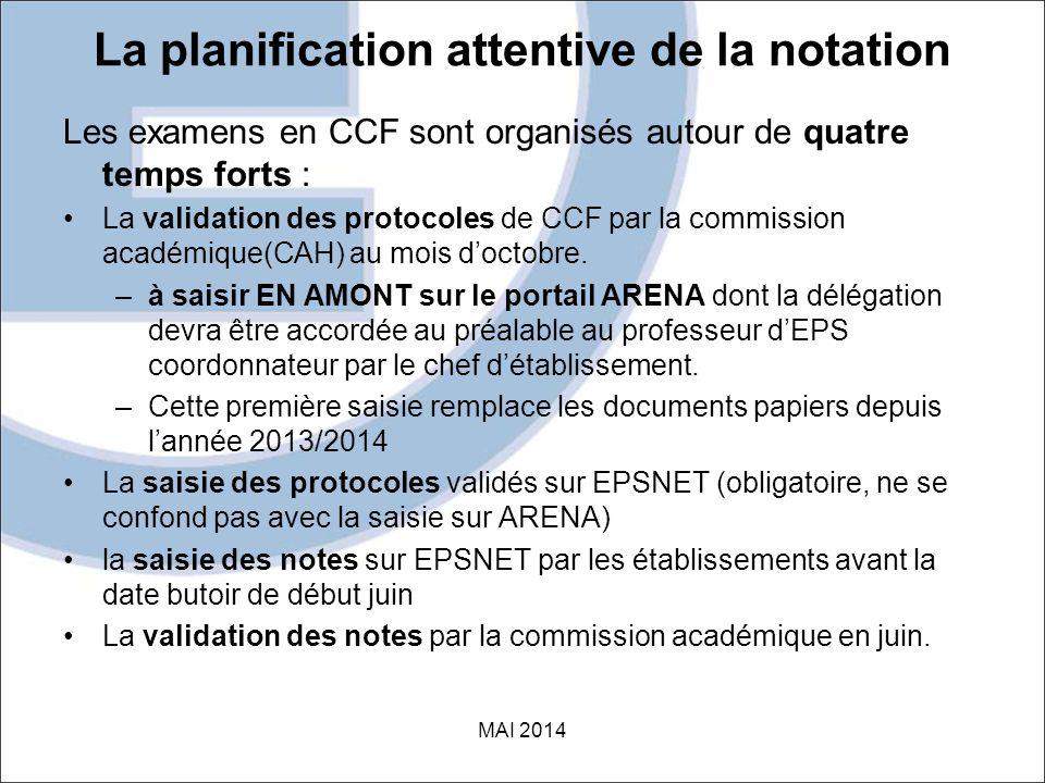 La planification attentive de la notation Les examens en CCF sont organisés autour de quatre temps forts : •La validation des protocoles de CCF par la commission académique(CAH) au mois d'octobre.