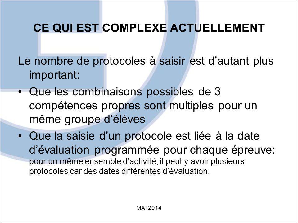 CE QUI EST COMPLEXE ACTUELLEMENT Le nombre de protocoles à saisir est d'autant plus important: •Que les combinaisons possibles de 3 compétences propres sont multiples pour un même groupe d'élèves •Que la saisie d'un protocole est liée à la date d'évaluation programmée pour chaque épreuve: pour un même ensemble d'activité, il peut y avoir plusieurs protocoles car des dates différentes d'évaluation.