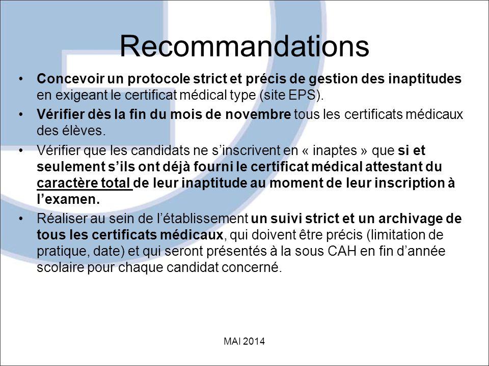 Recommandations •Concevoir un protocole strict et précis de gestion des inaptitudes en exigeant le certificat médical type (site EPS).