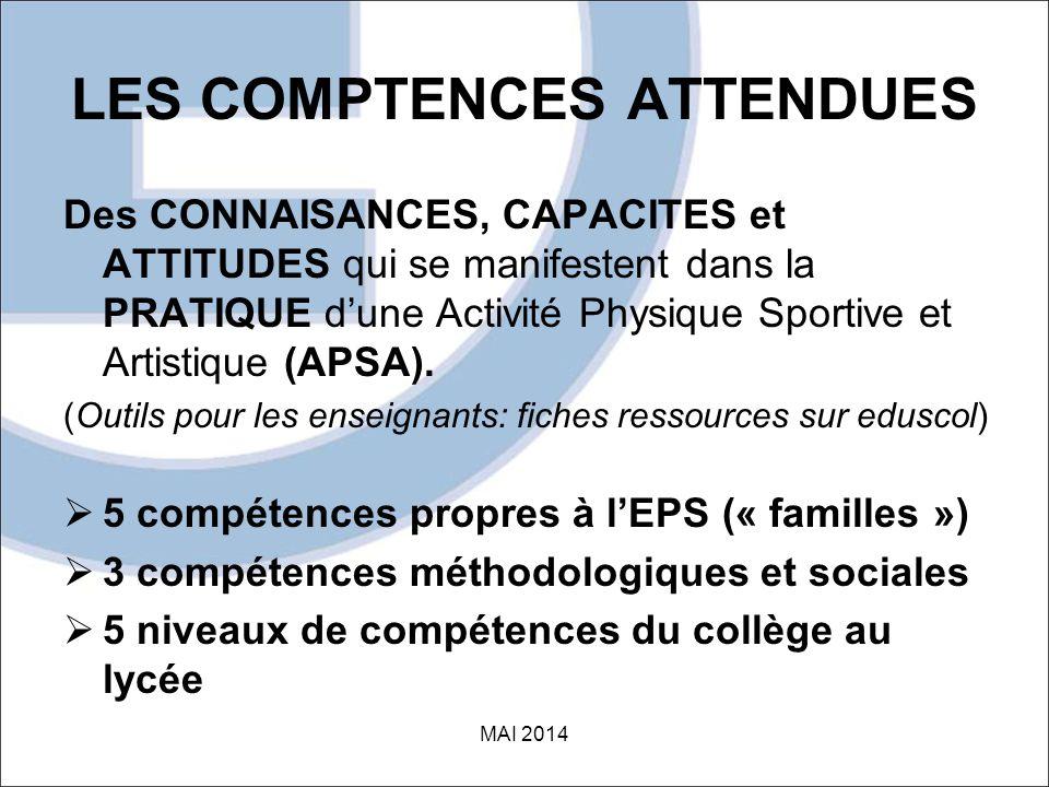 LES COMPTENCES ATTENDUES Des CONNAISANCES, CAPACITES et ATTITUDES qui se manifestent dans la PRATIQUE d'une Activité Physique Sportive et Artistique (APSA).