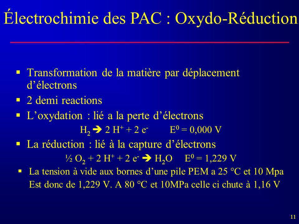 11  Transformation de la matière par déplacement d'électrons  2 demi reactions  L'oxydation : lié a la perte d'électrons H 2  2 H + + 2 e - E 0 =