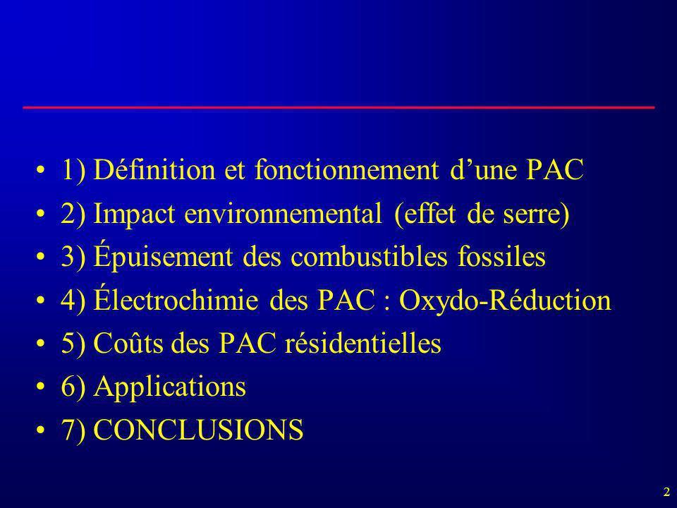 2 •1) Définition et fonctionnement d'une PAC •2) Impact environnemental (effet de serre) •3) Épuisement des combustibles fossiles •4) Électrochimie de