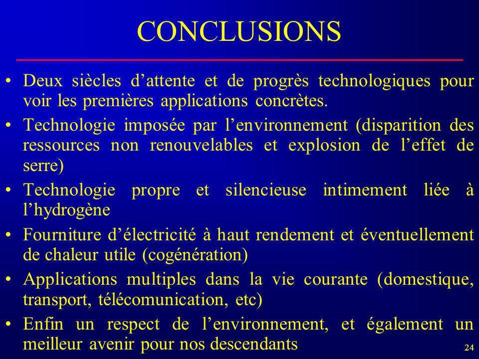 24 CONCLUSIONS •Deux siècles d'attente et de progrès technologiques pour voir les premières applications concrètes. •Technologie imposée par l'environ