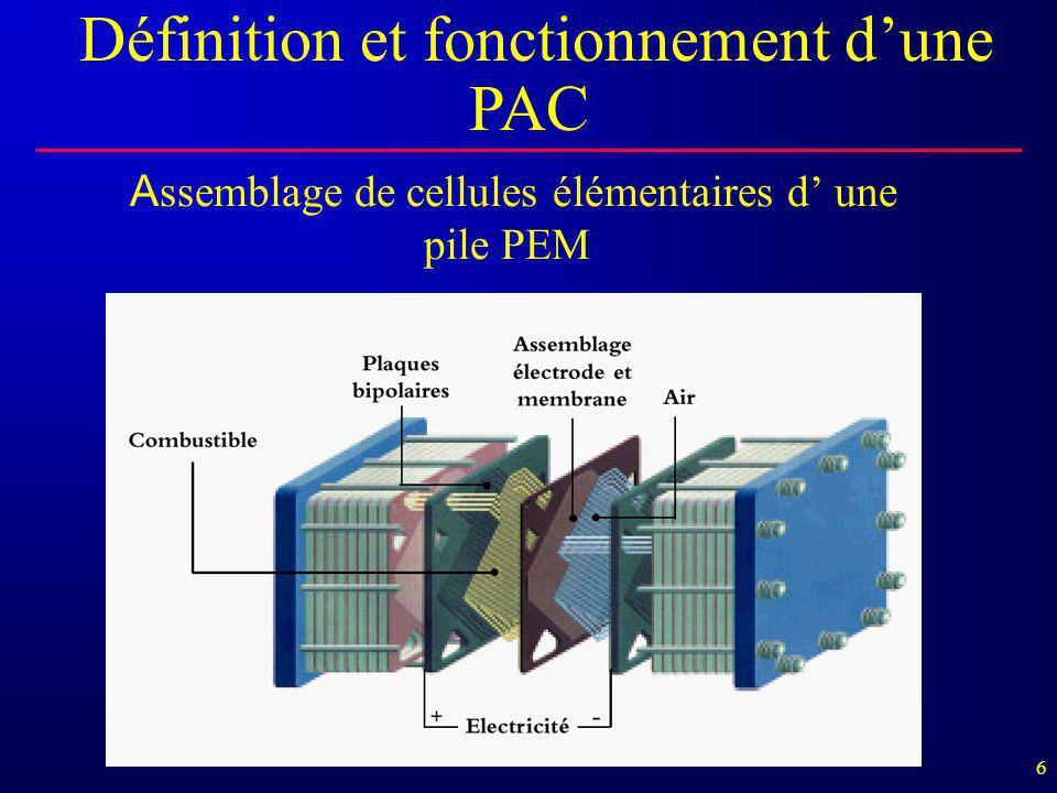 6 A ssemblage de cellules élémentaires d' une pile PEM Définition et fonctionnement d'une PAC