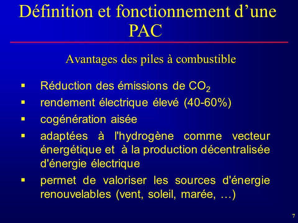 7 Avantages des piles à combustible  Réduction des émissions de CO 2  rendement électrique élevé (40-60%)  cogénération aisée  adaptées à l'hydrog