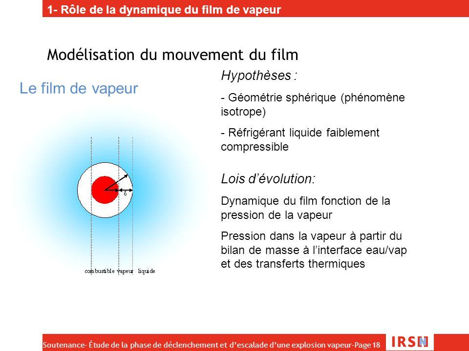 Soutenance- Étude de la phase de déclenchement et d'escalade d'une explosion vapeur–Page 18 Le film de vapeur Hypothèses : - Géométrie sphérique (phén