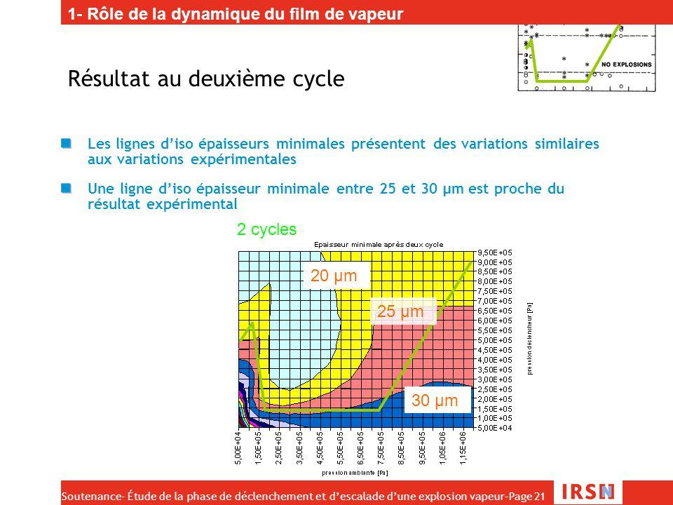 Soutenance- Étude de la phase de déclenchement et d'escalade d'une explosion vapeur–Page 21 Résultat au deuxième cycle Les lignes d'iso épaisseurs min