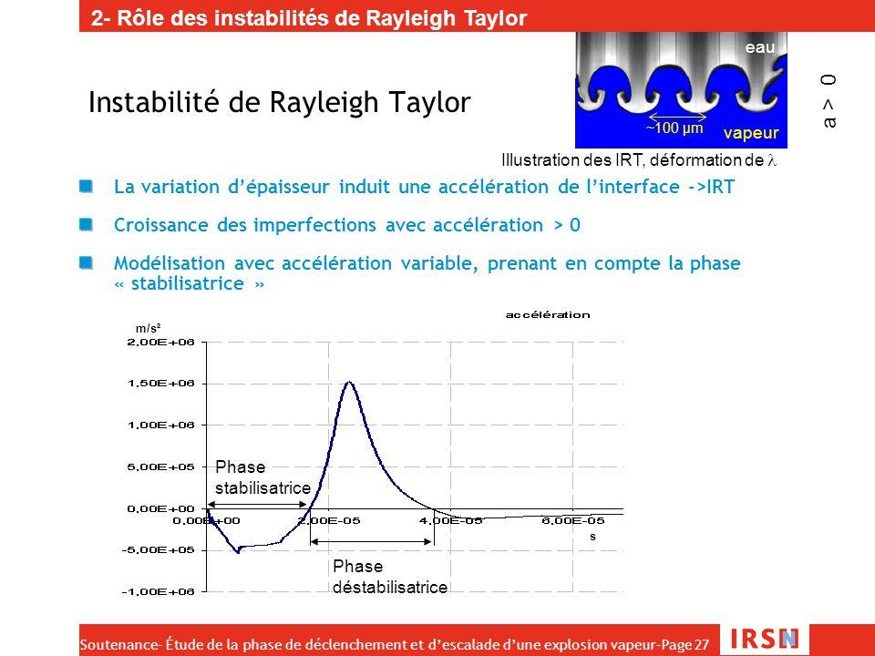 Soutenance- Étude de la phase de déclenchement et d'escalade d'une explosion vapeur–Page 27 Instabilité de Rayleigh Taylor m/s² s La variation d'épais