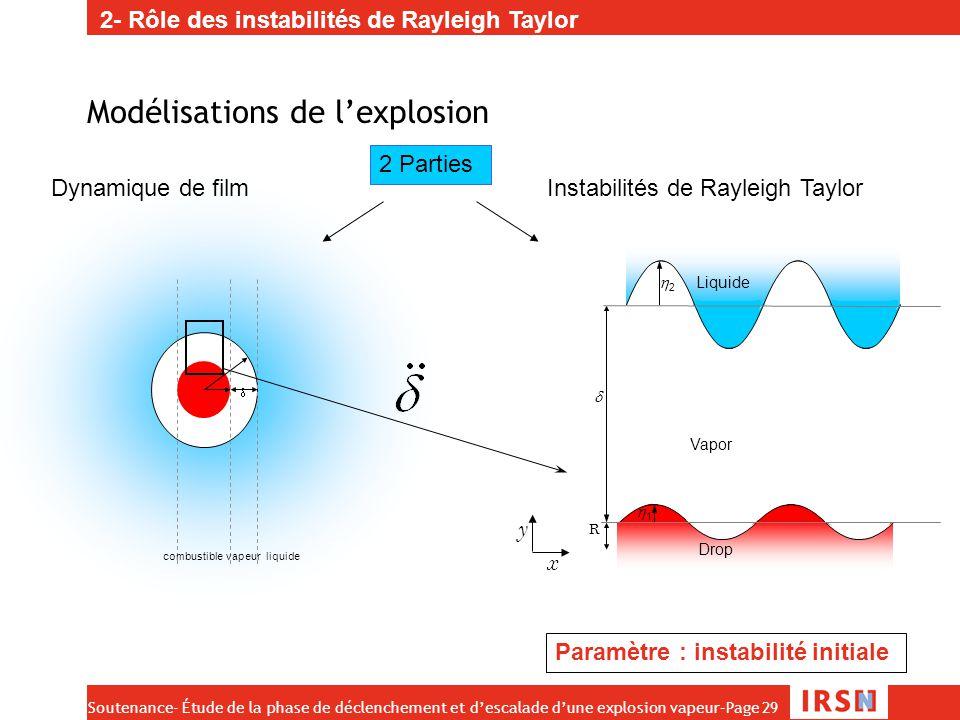 Soutenance- Étude de la phase de déclenchement et d'escalade d'une explosion vapeur–Page 29 Modélisations de l'explosion 2 Parties liquidevapeurcombus