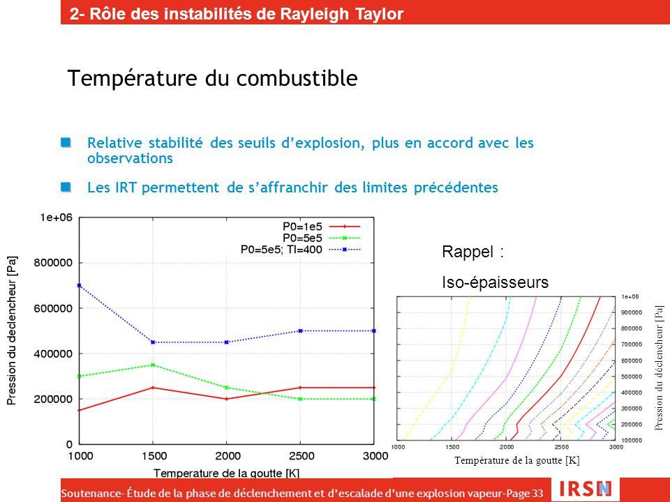 Soutenance- Étude de la phase de déclenchement et d'escalade d'une explosion vapeur–Page 33 Température du combustible Relative stabilité des seuils d