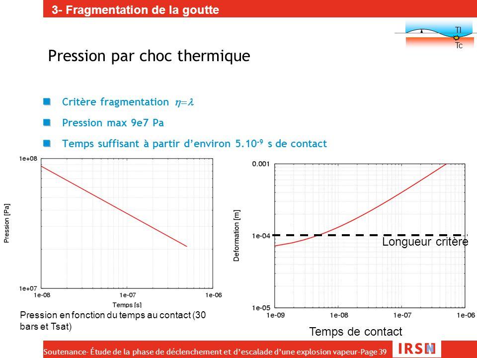 Soutenance- Étude de la phase de déclenchement et d'escalade d'une explosion vapeur–Page 39 Pression par choc thermique Critère fragmentation  Pres
