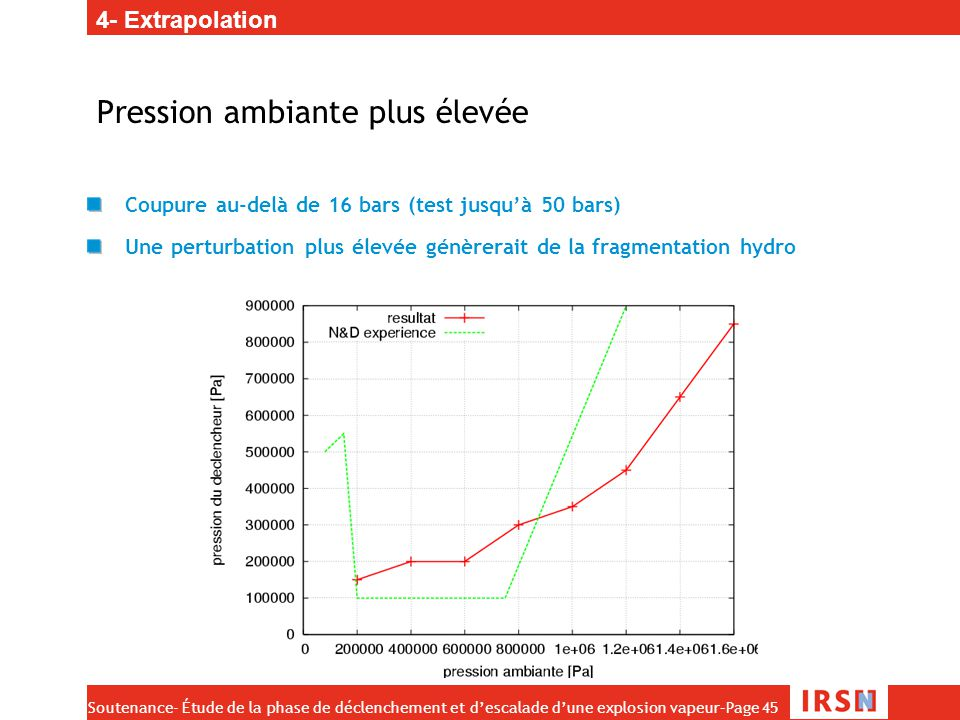 Soutenance- Étude de la phase de déclenchement et d'escalade d'une explosion vapeur–Page 45 Pression ambiante plus élevée Coupure au-delà de 16 bars (