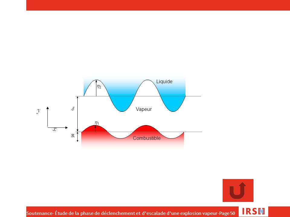 Soutenance- Étude de la phase de déclenchement et d'escalade d'une explosion vapeur–Page 50 11 22  R Combustible Vapeur x y Liquide