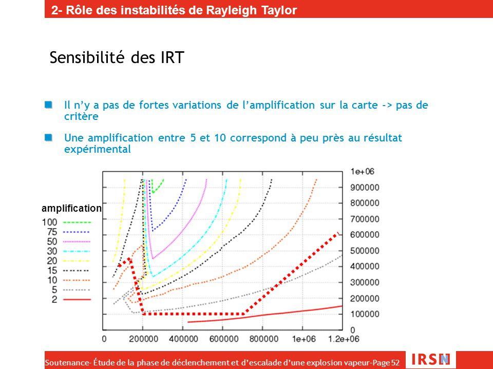 Soutenance- Étude de la phase de déclenchement et d'escalade d'une explosion vapeur–Page 52 Sensibilité des IRT Il n'y a pas de fortes variations de l
