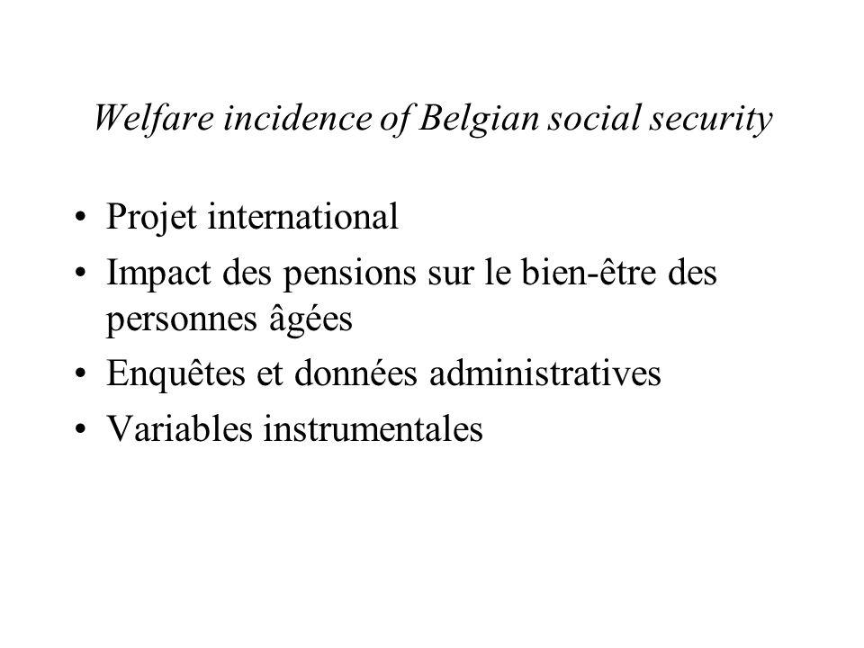 Welfare incidence of Belgian social security •Projet international •Impact des pensions sur le bien-être des personnes âgées •Enquêtes et données administratives •Variables instrumentales