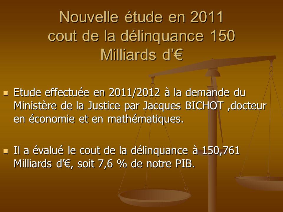 Nouvelle étude en 2011 cout de la délinquance 150 Milliards d'€  Etude effectuée en 2011/2012 à la demande du Ministère de la Justice par Jacques BIC