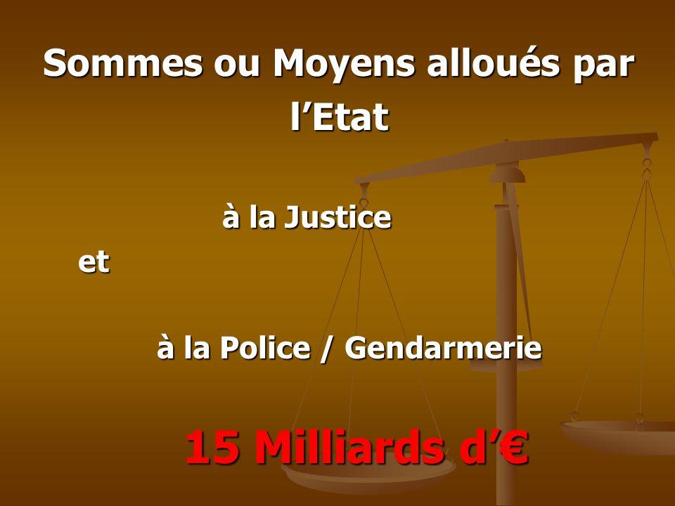 Sommes ou Moyens alloués par Sommes ou Moyens alloués par l'Etat l'Etat à la Justice à la Justice et et à la Police / Gendarmerie à la Police / Gendar