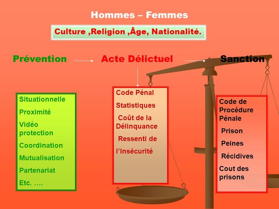 Hommes – Femmes Culture,Religion,Âge, Nationalité. Prévention Acte Délictuel Sanction Situationnelle Proximité Vidéo protection Coordination Mutualisa