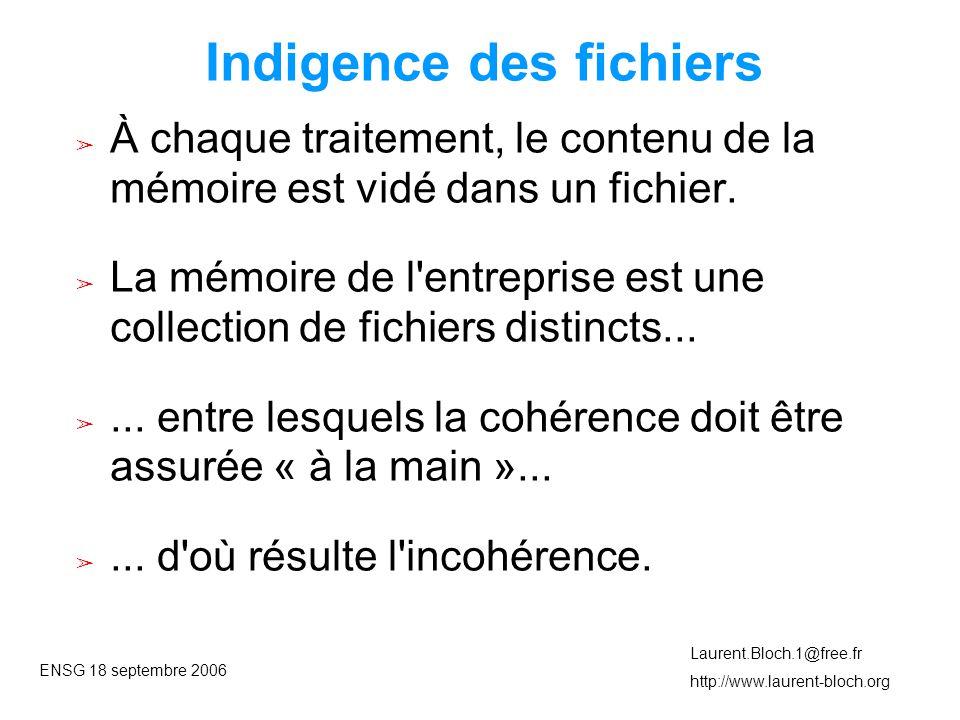 ENSG 18 septembre 2006 Laurent.Bloch.1@free.fr http://www.laurent-bloch.org Indigence des fichiers (2) ➢ En outre, les fichiers sont difficiles à comprendre : ➢ pas de statut conceptuel selon le modèle de von Neumann ; ➢ les utilisateurs ont du mal avec l idée de mémoire, alors distinguer entre mémoire vive et mémoire persistante est abuser de leur patience.