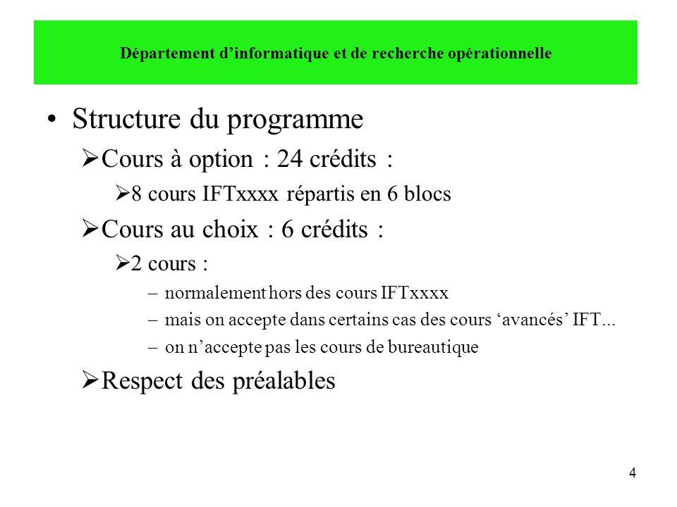 4 •Structure du programme  Cours à option : 24 crédits :  8 cours IFTxxxx répartis en 6 blocs  Cours au choix : 6 crédits :  2 cours : –normalemen
