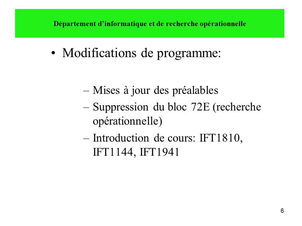 6 •Modifications de programme: –Mises à jour des préalables –Suppression du bloc 72E (recherche opérationnelle) –Introduction de cours: IFT1810, IFT11