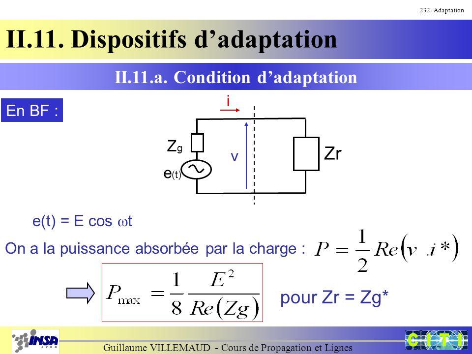 Guillaume VILLEMAUD - Cours de Propagation et Lignes 232- Adaptation II.11. Dispositifs d'adaptation II.11.a. Condition d'adaptation e(t) = E cos  t
