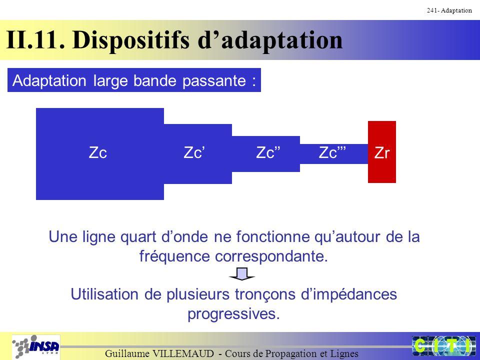 Guillaume VILLEMAUD - Cours de Propagation et Lignes 241- Adaptation II.11. Dispositifs d'adaptation Une ligne quart d'onde ne fonctionne qu'autour de