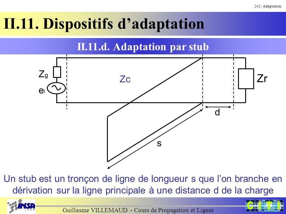 Guillaume VILLEMAUD - Cours de Propagation et Lignes 242- Adaptation II.11. Dispositifs d'adaptation Un stub est un tronçon de ligne de longueur s que