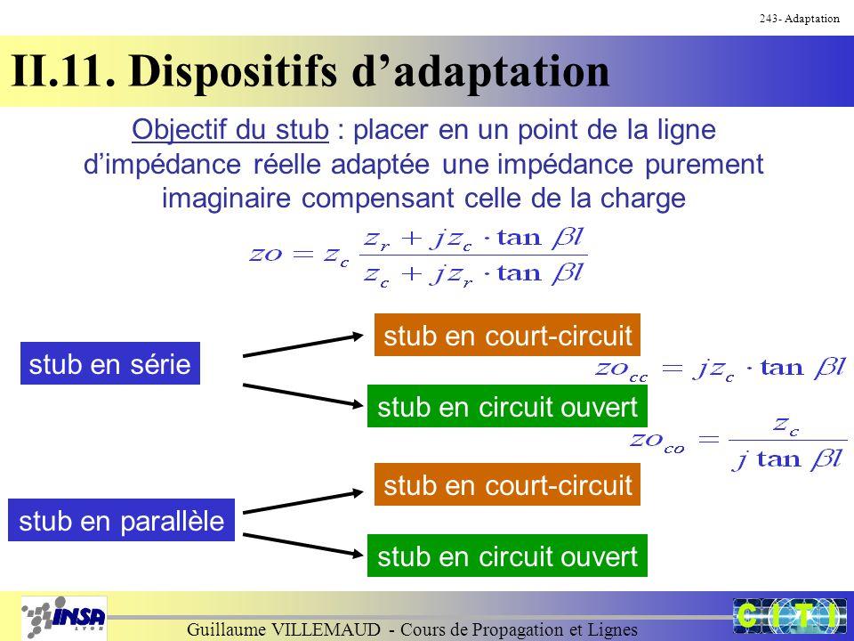 Guillaume VILLEMAUD - Cours de Propagation et Lignes 243- Adaptation II.11. Dispositifs d'adaptation Objectif du stub : placer en un point de la ligne
