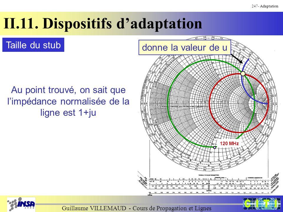 Guillaume VILLEMAUD - Cours de Propagation et Lignes 247- Adaptation II.11. Dispositifs d'adaptation Au point trouvé, on sait que l'impédance normalis