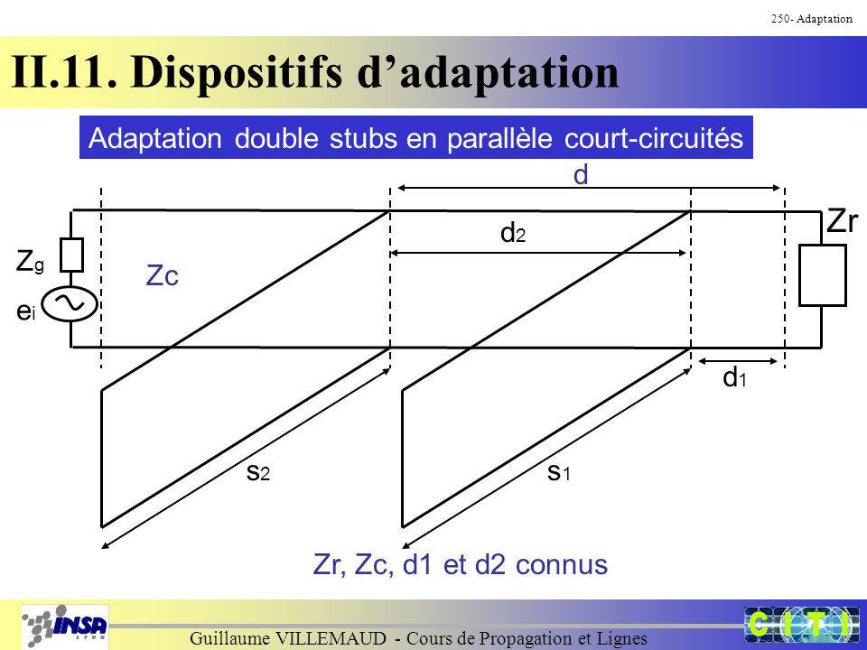 Guillaume VILLEMAUD - Cours de Propagation et Lignes 250- Adaptation II.11. Dispositifs d'adaptation ZgZg eiei Zr Zc s1s1 d1d1 d s2s2 d2d2 Zr, Zc, d1