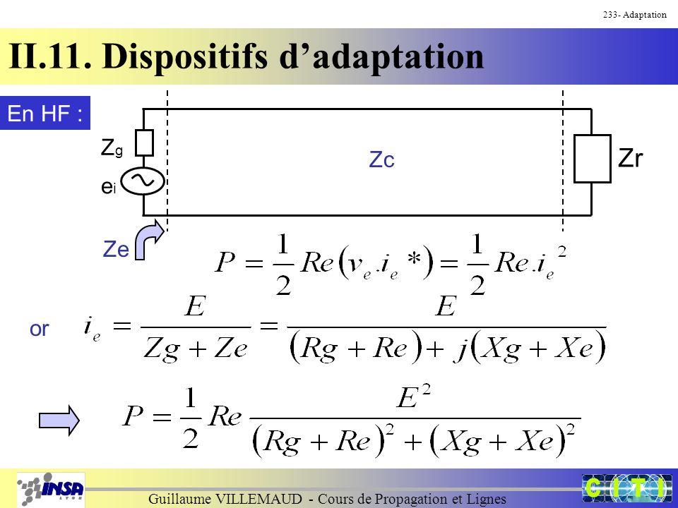 Guillaume VILLEMAUD - Cours de Propagation et Lignes 233- Adaptation II.11. Dispositifs d'adaptation En HF : ZgZg eiei Zr Zc Ze or