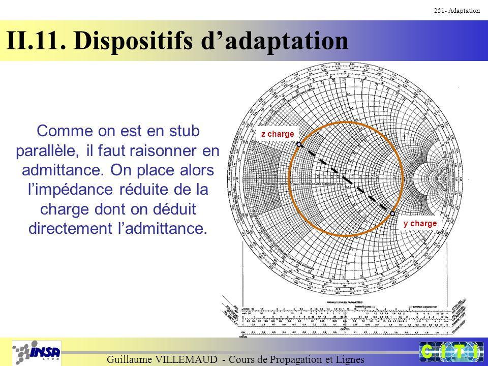 Guillaume VILLEMAUD - Cours de Propagation et Lignes 251- Adaptation II.11. Dispositifs d'adaptation Comme on est en stub parallèle, il faut raisonner