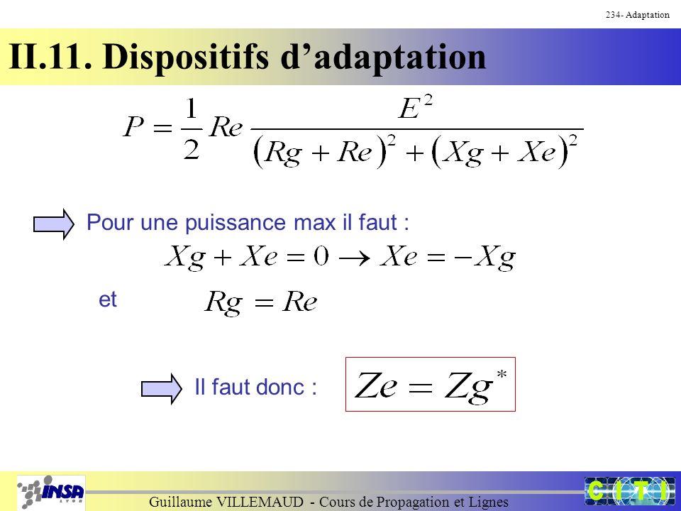 Guillaume VILLEMAUD - Cours de Propagation et Lignes 234- Adaptation II.11. Dispositifs d'adaptation Pour une puissance max il faut : et Il faut donc
