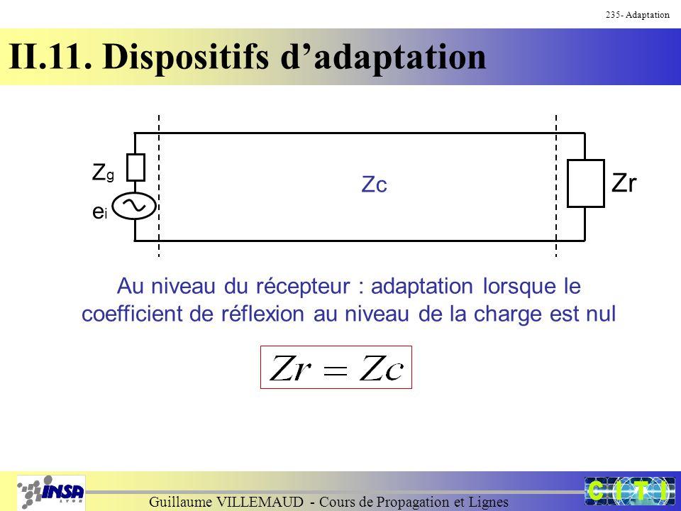 Guillaume VILLEMAUD - Cours de Propagation et Lignes 235- Adaptation II.11. Dispositifs d'adaptation Au niveau du récepteur : adaptation lorsque le co