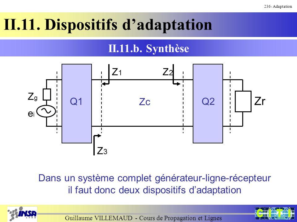 Guillaume VILLEMAUD - Cours de Propagation et Lignes 236- Adaptation II.11. Dispositifs d'adaptation Dans un système complet générateur-ligne-récepteu