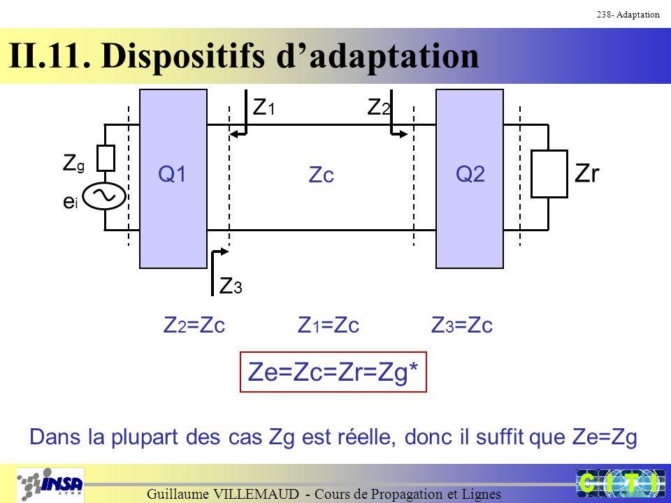 Guillaume VILLEMAUD - Cours de Propagation et Lignes 238- Adaptation II.11. Dispositifs d'adaptation ZgZg eiei Zr Zc Q1Q2 Z3Z3 Z1Z1 Z2Z2 Z 2 =ZcZ 1 =Z