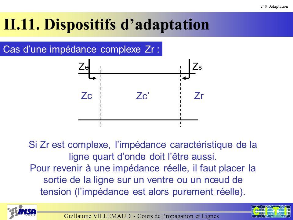 Guillaume VILLEMAUD - Cours de Propagation et Lignes 240- Adaptation II.11. Dispositifs d'adaptation Si Zr est complexe, l'impédance caractéristique d